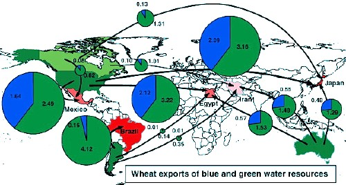 Green and blue virtual-water 'flows' related to wheat trade by major exporting and importing nations (km3/year). The size of each pie is determined by the amount of virtual water 'traded'. Countries with virtual-water 'exports' are depicted in green and countries with virtual-water 'import' in red;<br /> the colour shade depends on the quantity of virtual water 'traded'. Period 2000–2004.