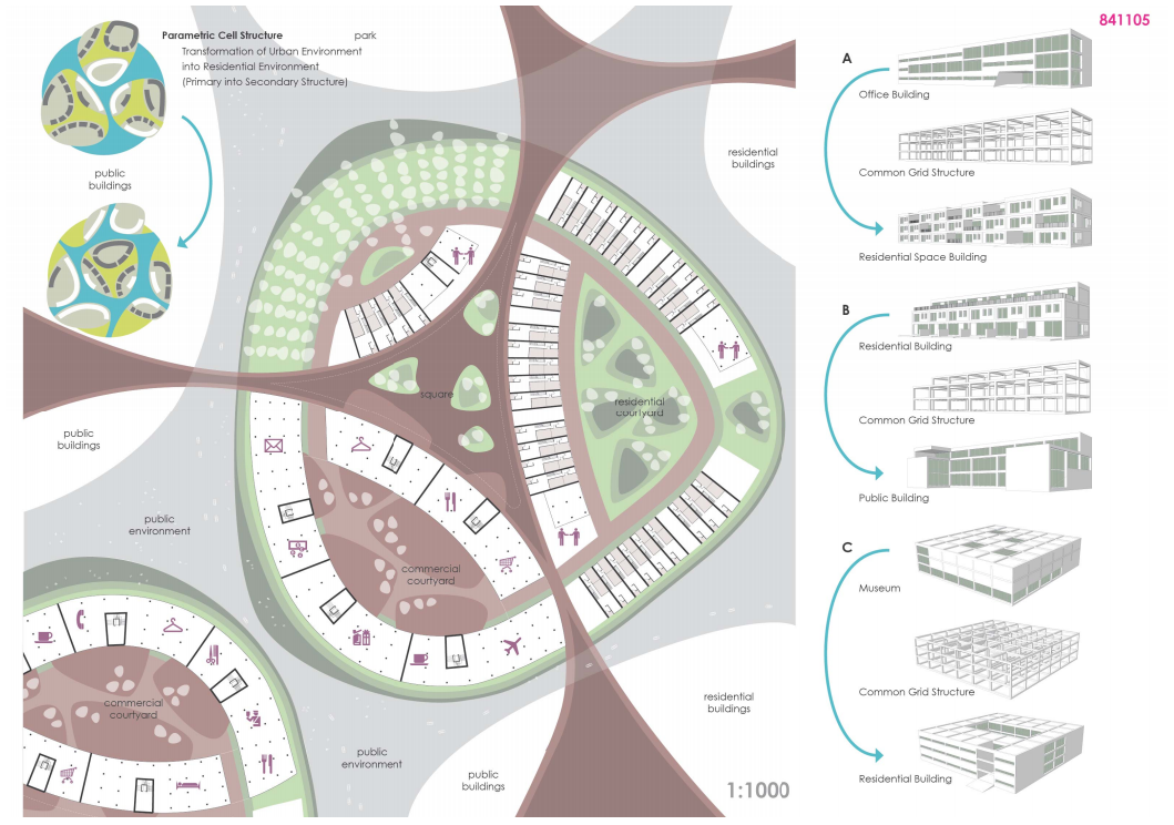 Resilience meets architecture and urban planning for Concept of space in architecture